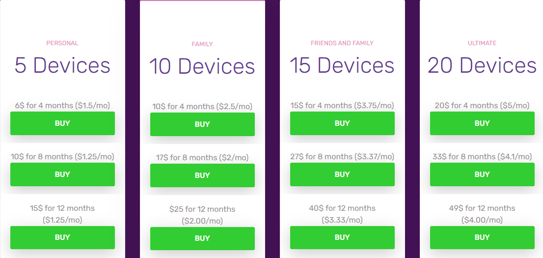 Syncler+ App Pricing Schemes